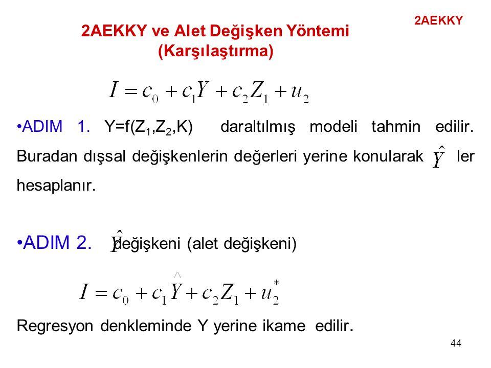 ADIM 1. Y=f(Z 1,Z 2,K) daraltılmış modeli tahmin edilir. Buradan dışsal değişkenlerin değerleri yerine konularak ler hesaplanır. ADIM 2. değişkeni (al