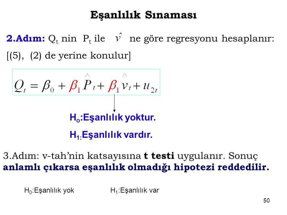 Eşanlılık Sınaması 2.Adım: Q t nin P t ile ne göre regresyonu hesaplanır: [(5), (2) de yerine konulur] 3.Adım: v-tah'nin katsayısına t testi uygulanır