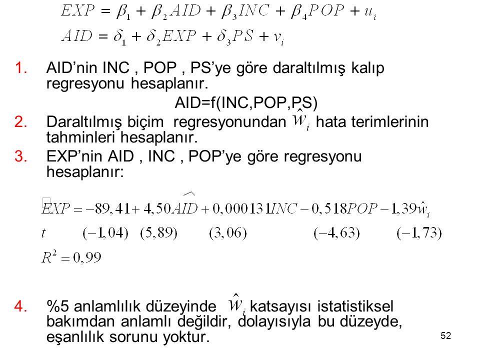 1.AID'nin INC, POP, PS'ye göre daraltılmış kalıp regresyonu hesaplanır. AID=f(INC,POP,PS) 2.Daraltılmış biçim regresyonundan hata terimlerinin tahminl