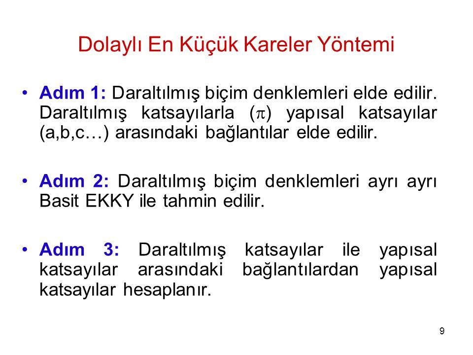 Uygulama 1: Gelir Belirleyici Keynezyen Model YılCtCt Y t =C t +I t ItIt 19879101 198810122 198912164 199014173 199115205 10