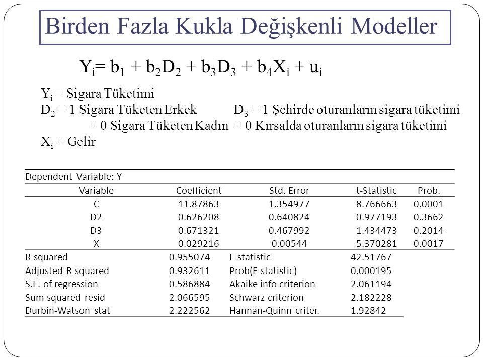 Birden Fazla Kukla Değişkenli Modeller Y i = b 1 + b 2 D 2 + b 3 D 3 + b 4 X i + u i Y i = Sigara Tüketimi D 2 = 1 Sigara Tüketen ErkekD 3 = 1 Şehirde oturanların sigara tüketimi = 0 Sigara Tüketen Kadın = 0 Kırsalda oturanların sigara tüketimi X i = Gelir Dependent Variable: Y VariableCoefficientStd.