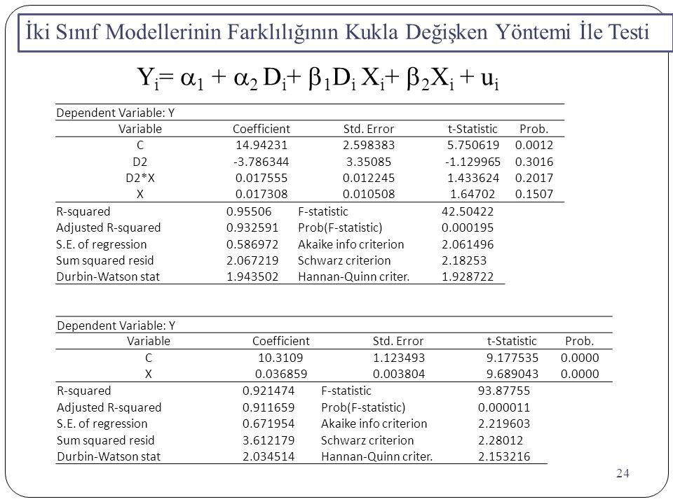 24 İki Sınıf Modellerinin Farklılığının Kukla Değişken Yöntemi İle Testi Y i =  1 +  2 D i +  1 D i X i +  2 X i + u i Dependent Variable: Y Varia