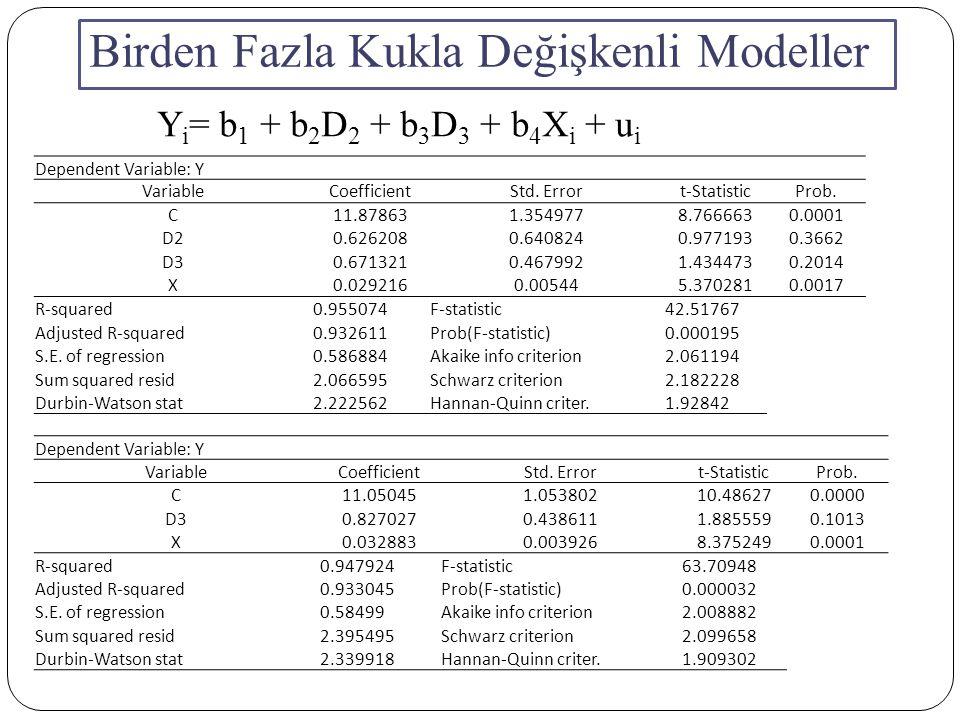 Birden Fazla Kukla Değişkenli Modeller Y i = b 1 + b 2 D 2 + b 3 D 3 + b 4 X i + u i Dependent Variable: Y VariableCoefficientStd. Errort-StatisticPro