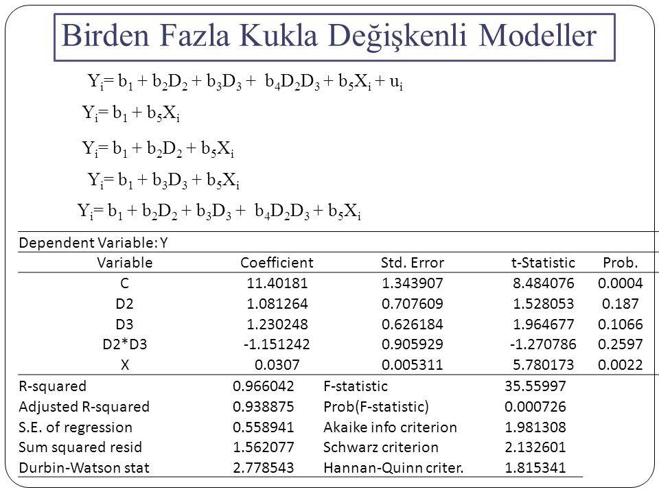 Birden Fazla Kukla Değişkenli Modeller Y i = b 1 + b 2 D 2 + b 3 D 3 + b 4 D 2 D 3 + b 5 X i + u i Dependent Variable: Y VariableCoefficientStd. Error