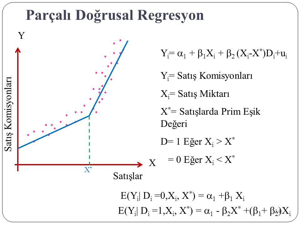 34 Parçalı Doğrusal Regresyon Satış Komisyonları Y X Satışlar X*X* E(Y i | D i =1,X i, X * ) =  1 -  2 X * +(  1 +  2 )X i Y i = Satış Komisyonları X i = Satış Miktarı X * = Satışlarda Prim Eşik Değeri D= 1 Eğer X i > X * = 0 Eğer X i < X * E(Y i | D i =0,X i, X * ) =  1 +  1 X i Y i =  1 +  1 X i +  2 (X i -X * )D i +u i