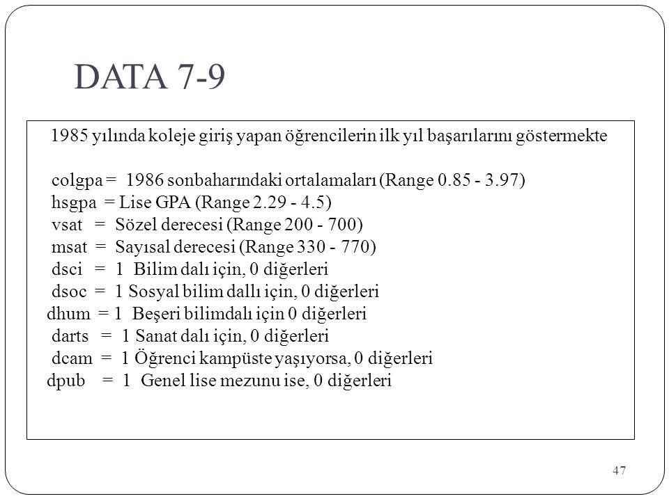 47 DATA 7-9 1985 yılında koleje giriş yapan öğrencilerin ilk yıl başarılarını göstermekte colgpa = 1986 sonbaharındaki ortalamaları (Range 0.85 - 3.97) hsgpa = Lise GPA (Range 2.29 - 4.5) vsat = Sözel derecesi (Range 200 - 700) msat = Sayısal derecesi (Range 330 - 770) dsci = 1 Bilim dalı için, 0 diğerleri dsoc = 1 Sosyal bilim dallı için, 0 diğerleri dhum = 1 Beşeri bilimdalı için 0 diğerleri darts = 1 Sanat dalı için, 0 diğerleri dcam = 1 Öğrenci kampüste yaşıyorsa, 0 diğerleri dpub = 1 Genel lise mezunu ise, 0 diğerleri