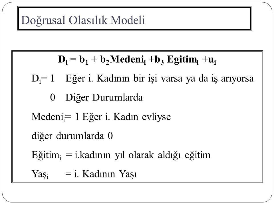Doğrusal Olasılık Modeli D i = b 1 + b 2 Medeni i +b 3 Egitim i +u i D i = 1Eğer i. Kadının bir işi varsa ya da iş arıyorsa 0Diğer Durumlarda Medeni i