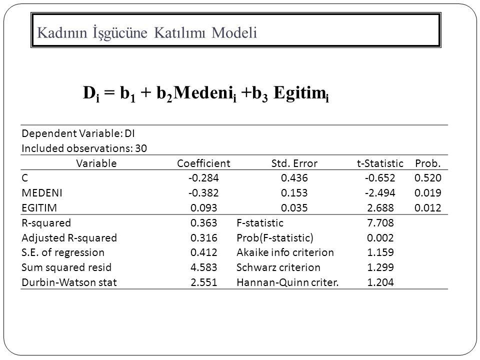 Kadının İşgücüne Katılımı Modeli D i = b 1 + b 2 Medeni i +b 3 Egitim i Dependent Variable: DI Included observations: 30 VariableCoefficientStd.