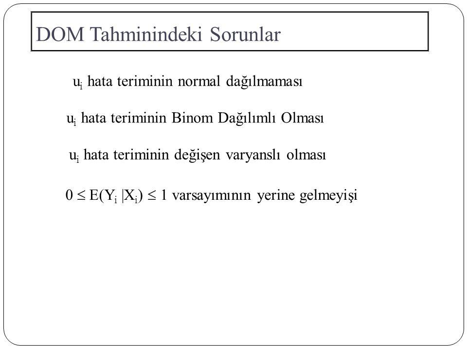 DOM Tahminindeki Sorunlar u i hata teriminin normal dağılmaması u i hata teriminin Binom Dağılımlı Olması u i hata teriminin değişen varyanslı olması 0  E(Y i |X i )  1 varsayımının yerine gelmeyişi
