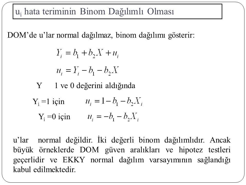 DOM'de u'lar normal dağılmaz, binom dağılımı gösterir: Y 1 ve 0 değerini aldığında Y i =1 için Y i =0 için u'lar normal değildir. İki değerli binom da