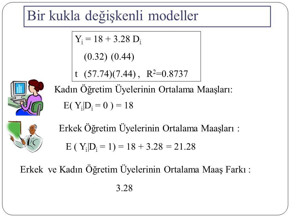 Bir kukla değişkenli modeller Y i =  +  D i (0.32)(0.44) t(57.74)(7.44),R 2 =0.8737 Kadın Öğretim Üyelerinin Ortalama Maaşları: Erkek Öğretim Üyelerinin Ortalama Maaşları : E( Y i |D i = 0 ) =  E ( Y i |D i = 1) =  +  =  Erkek ve Kadın Öğretim Üyelerinin Ortalama Maaş Farkı : 