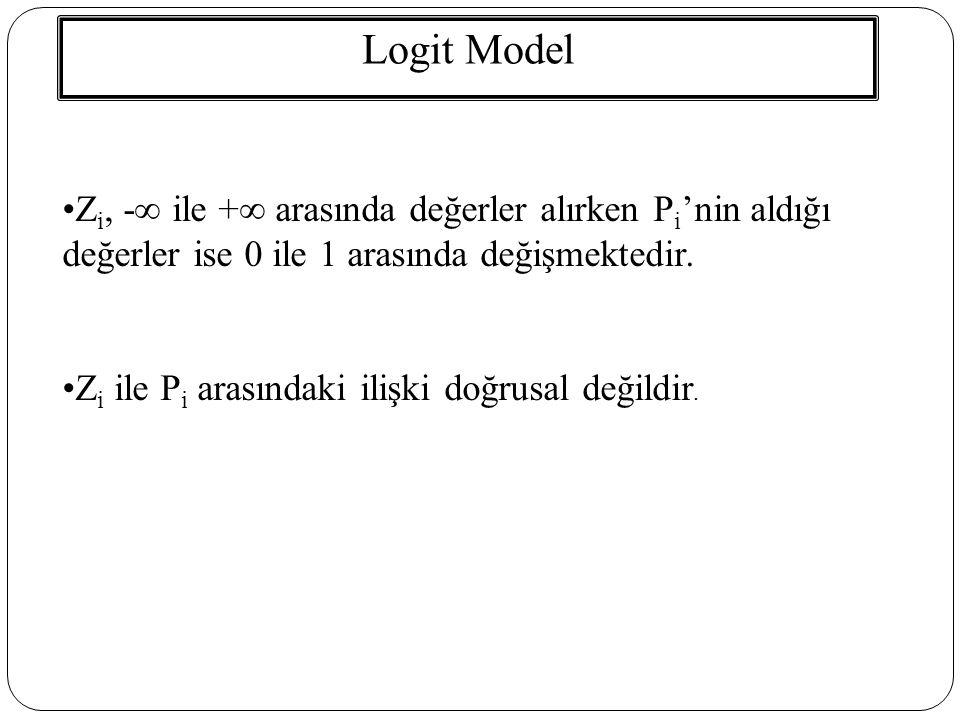 Z i, -  ile +  arasında değerler alırken P i 'nin aldığı değerler ise 0 ile 1 arasında değişmektedir. Z i ile P i arasındaki ilişki doğrusal değildi