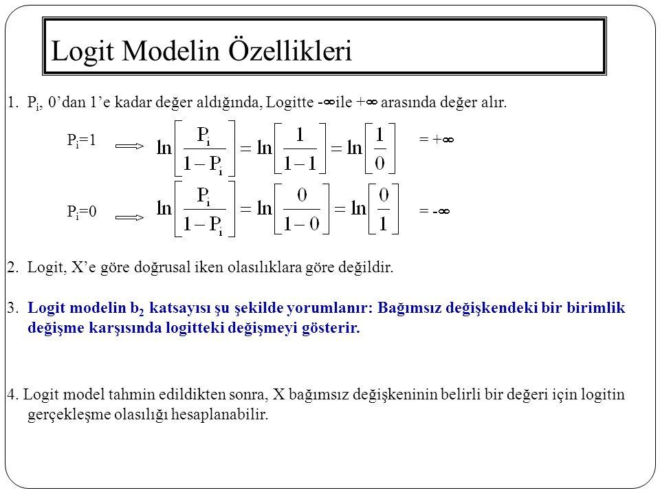 Logit Modelin Özellikleri P i =1 = +  P i =0 = -  1.P i, 0'dan 1'e kadar değer aldığında, Logitte -  ile +  arasında değer alır.