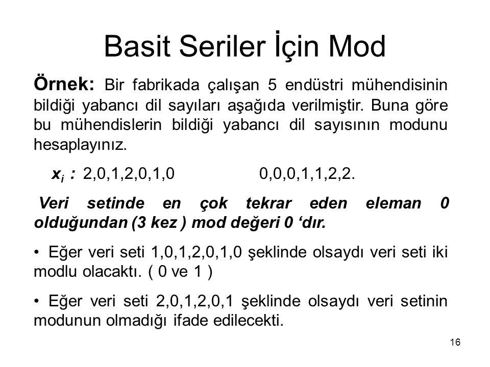 16 Basit Seriler İçin Mod Örnek: Bir fabrikada çalışan 5 endüstri mühendisinin bildiği yabancı dil sayıları aşağıda verilmiştir. Buna göre bu mühendis
