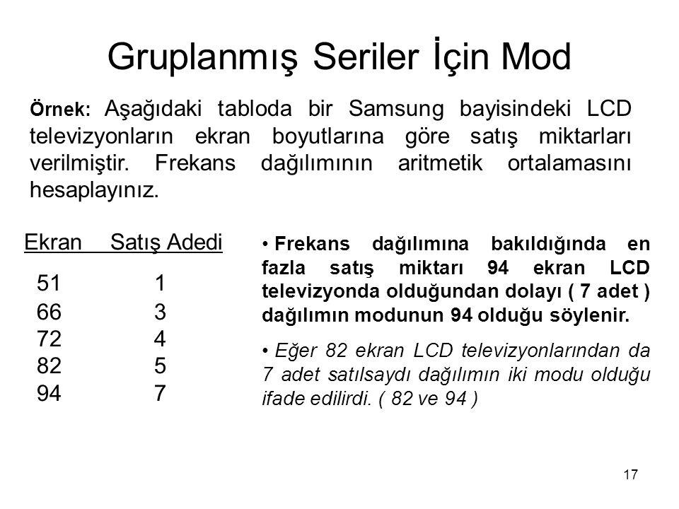 17 Gruplanmış Seriler İçin Mod Ekran Satış Adedi 51 1 66 3 72 4 82 5 94 7 Örnek: Aşağıdaki tabloda bir Samsung bayisindeki LCD televizyonların ekran b
