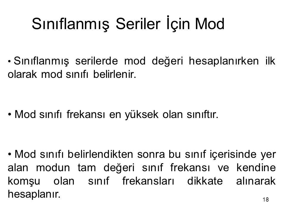 18 Sınıflanmış Seriler İçin Mod Sınıflanmış serilerde mod değeri hesaplanırken ilk olarak mod sınıfı belirlenir. Mod sınıfı frekansı en yüksek olan sı