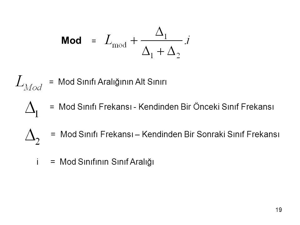 19 = Mod Sınıfı Aralığının Alt Sınırı = Mod Sınıfı Frekansı - Kendinden Bir Önceki Sınıf Frekansı = Mod Sınıfı Frekansı – Kendinden Bir Sonraki Sınıf