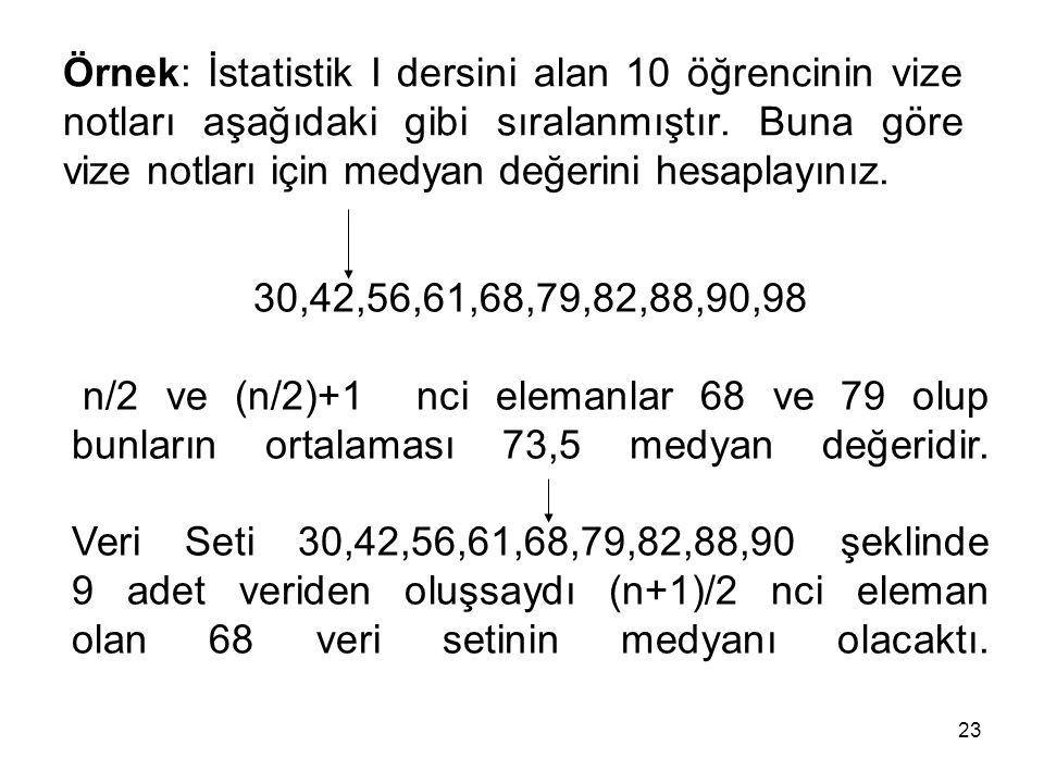 23 Örnek: İstatistik I dersini alan 10 öğrencinin vize notları aşağıdaki gibi sıralanmıştır. Buna göre vize notları için medyan değerini hesaplayınız.