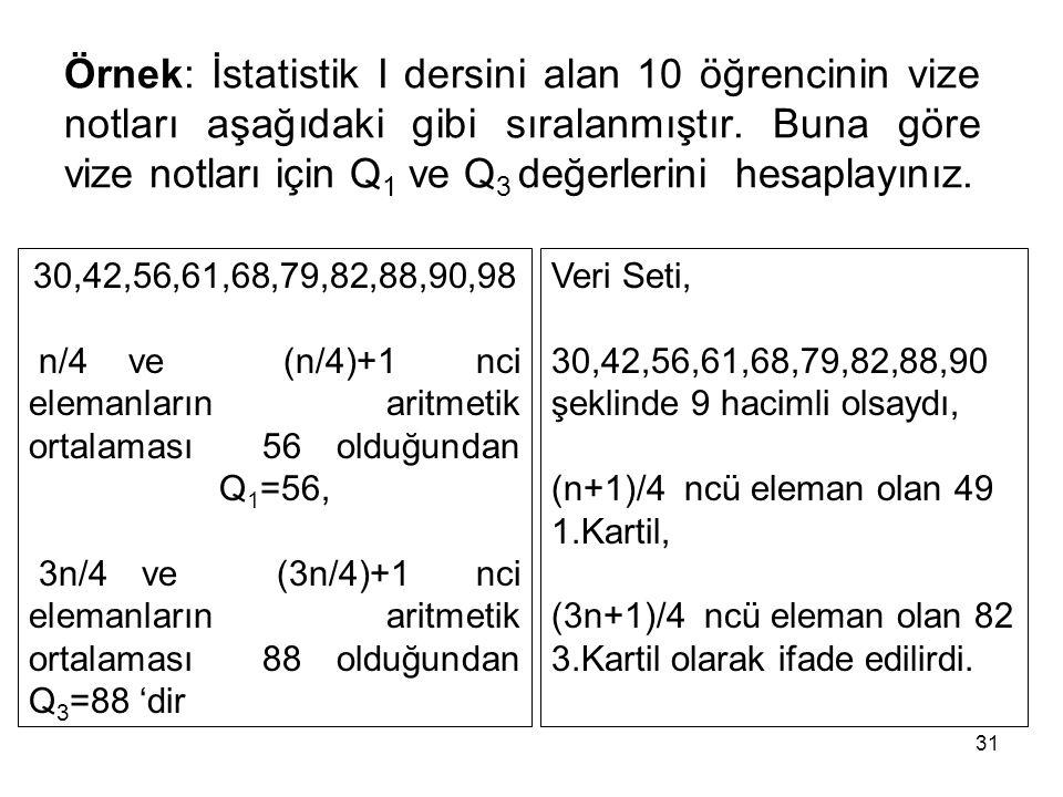 31 Örnek: İstatistik I dersini alan 10 öğrencinin vize notları aşağıdaki gibi sıralanmıştır. Buna göre vize notları için Q 1 ve Q 3 değerlerini hesapl