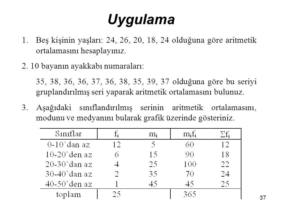 Uygulama 1.Beş kişinin yaşları: 24, 26, 20, 18, 24 olduğuna göre aritmetik ortalamasını hesaplayınız. 2. 10 bayanın ayakkabı numaraları: 35, 38, 36, 3