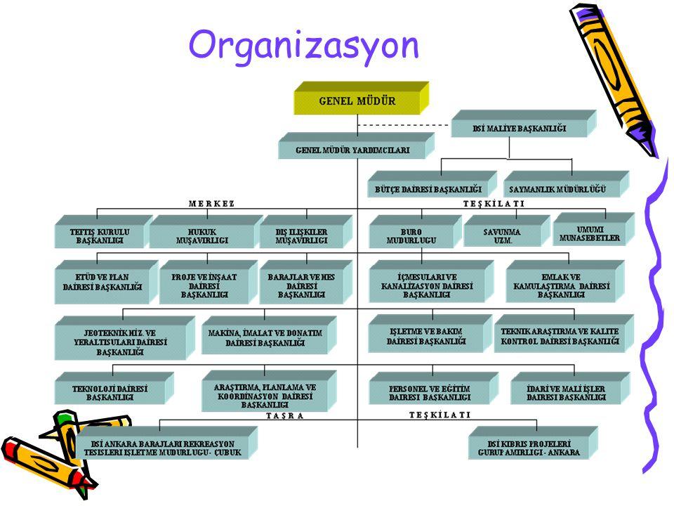 İDARI YAPI ve PERSONEL DURUMU DSİ II.Bölge Müdürlüğü; Bölge Müdürü ve ona bağlı 4 adet Bölge Müdür Yardımcısı ile 12 Merkez 5 Taşra Şube Müdürlüğü ve Sivil Savunma Uzmanlığı birimlerini içerir.Bölge Müdürlüğümüzde ; 20.10.2003 tarihi itibariyle 168 adedi Teknik Hizmetler, 64 adedi Genel İdari Hizmetler, 5 adedi Sağlık Hizmetleri, 2 adedi Avukatlık Hizmetleri, 3 adedi Yardımcı Hizmetler sınıfından olmak üzere 243 adet 657 Sayılı Yasaya Tabi çalışan memur ; 1124 daimi, 31 rasatçı olmak üzere 1255 adet 1475 Sayılı Yasaya Tabi çalışan işçi 1 adet sözleşmeli Tabip olmak üzere toplam 1399 personel görevlidir.