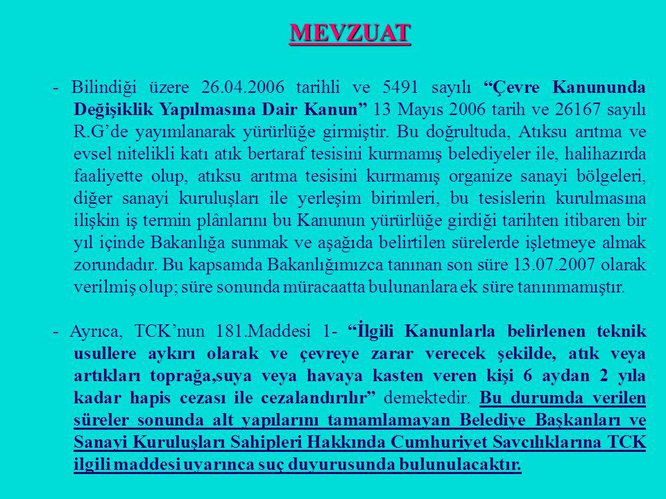 """MEVZUAT - Bilindiği üzere 26.04.2006 tarihli ve 5491 sayılı """"Çevre Kanununda Değişiklik Yapılmasına Dair Kanun"""" 13 Mayıs 2006 tarih ve 26167 sayılı R."""