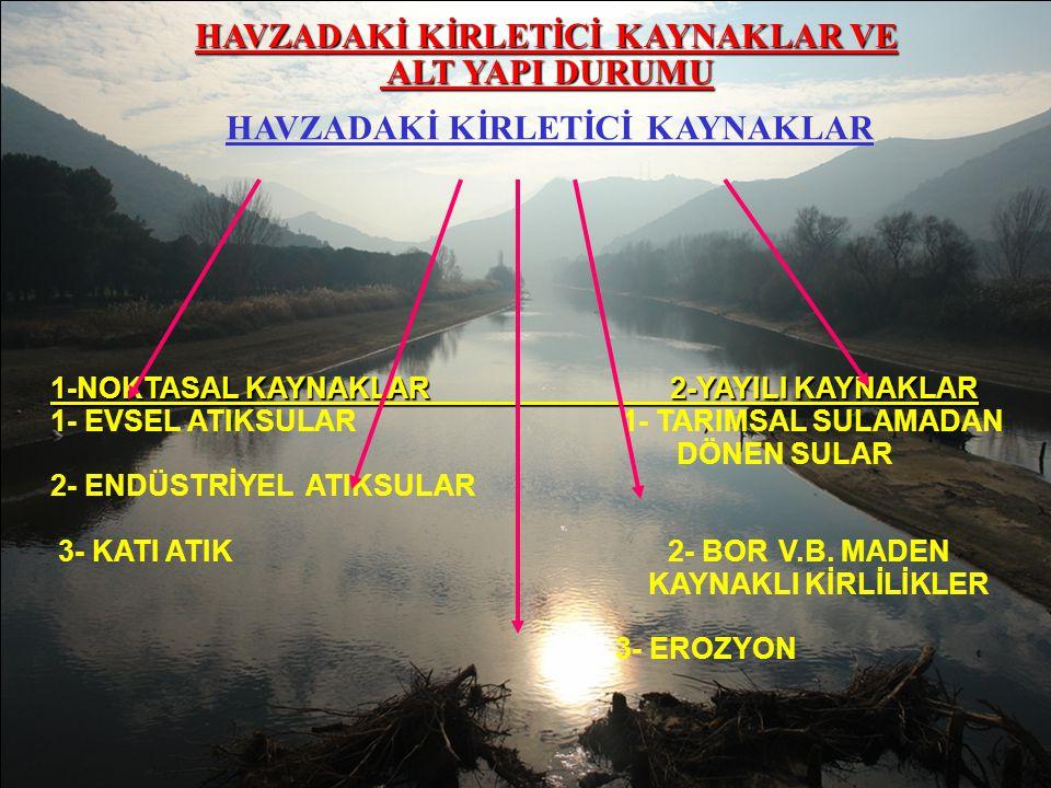 1-NOKTASAL KAYNAKLAR2-YAYILI KAYNAKLAR HAVZADAKİ KİRLETİCİ KAYNAKLAR 1-NOKTASAL KAYNAKLAR2-YAYILI KAYNAKLAR 1- EVSEL ATIKSULAR 1- TARIMSAL SULAMADAN D
