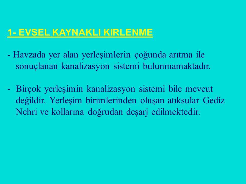 1- EVSEL KAYNAKLI KIRLENME - Havzada yer alan yerleşimlerin çoğunda arıtma ile sonuçlanan kanalizasyon sistemi bulunmamaktadır. -Birçok yerleşimin kan