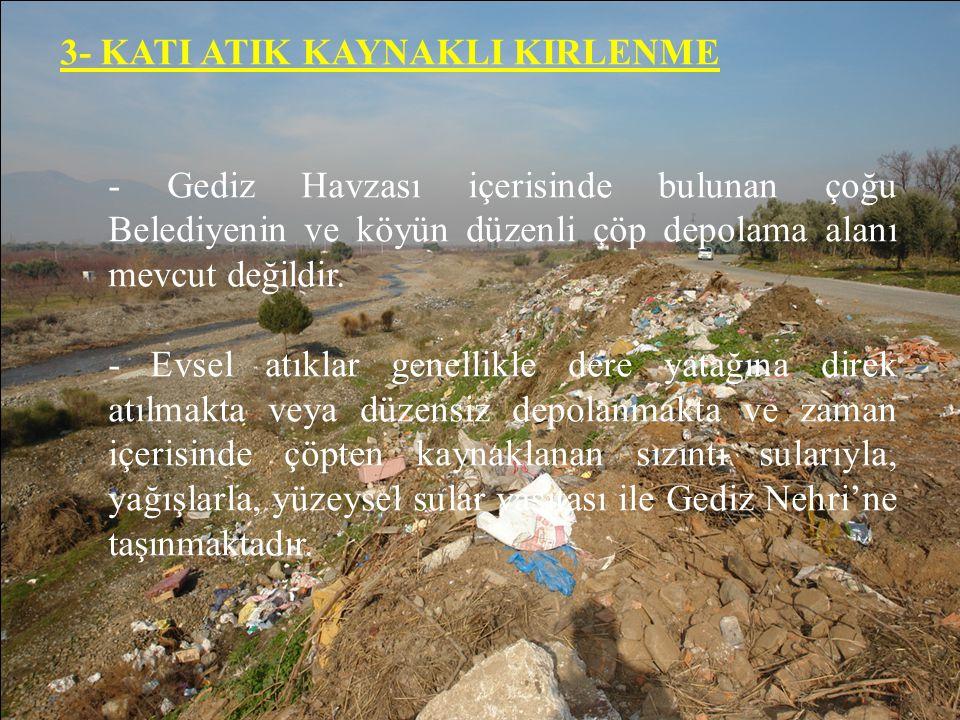 3- KATI ATIK KAYNAKLI KIRLENME - Gediz Havzası içerisinde bulunan çoğu Belediyenin ve köyün düzenli çöp depolama alanı mevcut değildir. - Evsel atıkla