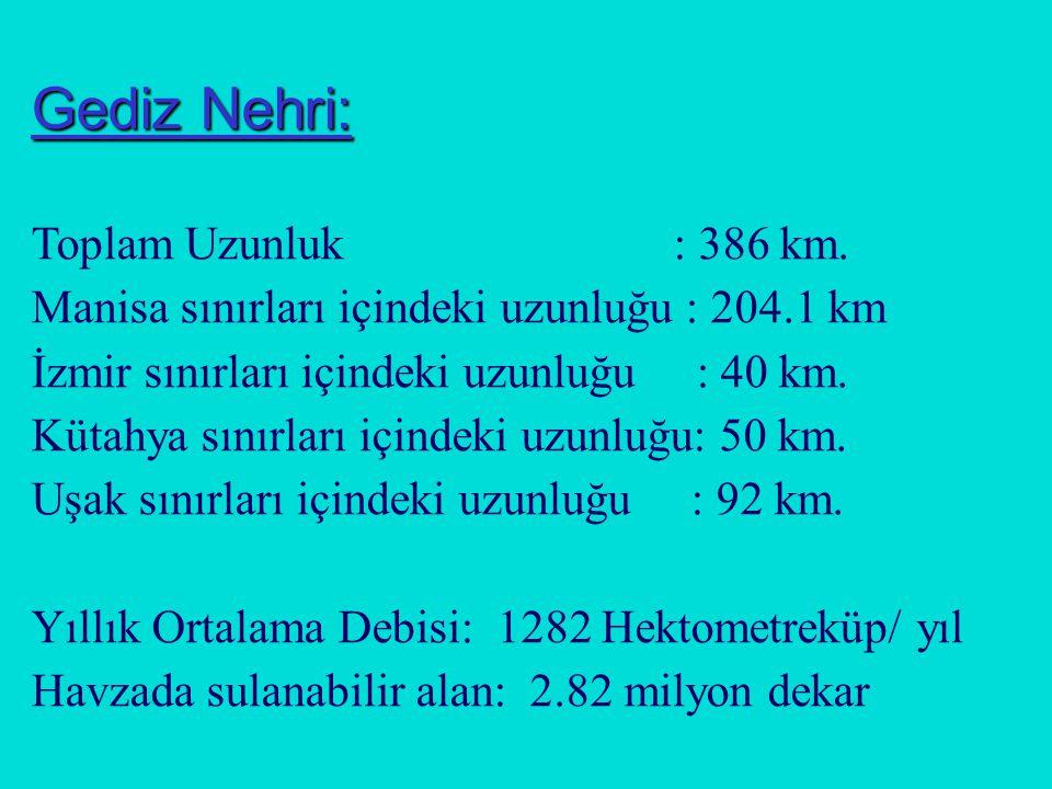 Gediz Nehri: Toplam Uzunluk : 386 km. Manisa sınırları içindeki uzunluğu : 204.1 km İzmir sınırları içindeki uzunluğu : 40 km. Kütahya sınırları içind