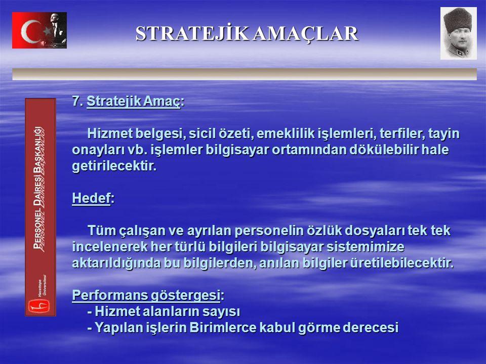 7. Stratejik Amaç: Hizmet belgesi, sicil özeti, emeklilik işlemleri, terfiler, tayin onayları vb.