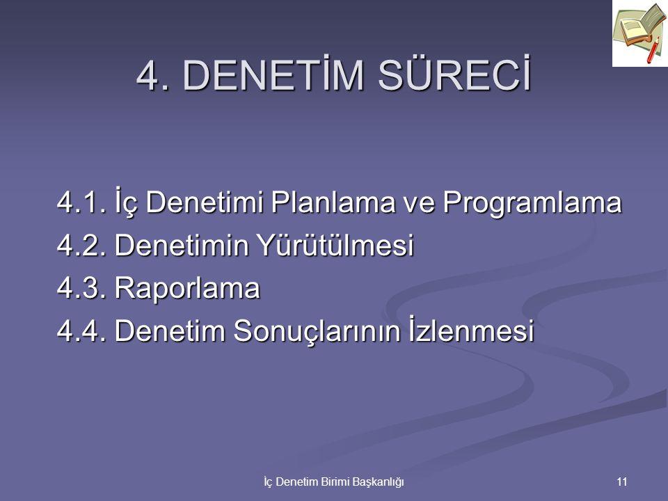 11İç Denetim Birimi Başkanlığı 4. DENETİM SÜRECİ 4.1. İç Denetimi Planlama ve Programlama 4.1. İç Denetimi Planlama ve Programlama 4.2. Denetimin Yürü