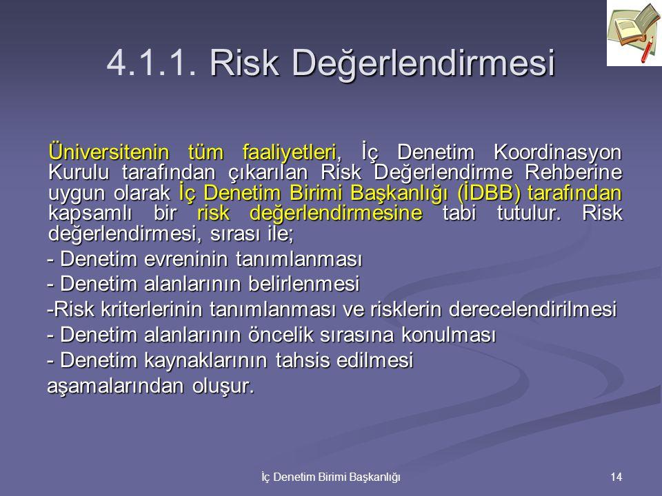 14İç Denetim Birimi Başkanlığı Risk Değerlendirmesi 4.1.1. Risk Değerlendirmesi Üniversitenin tüm faaliyetleri, İç Denetim Koordinasyon Kurulu tarafın
