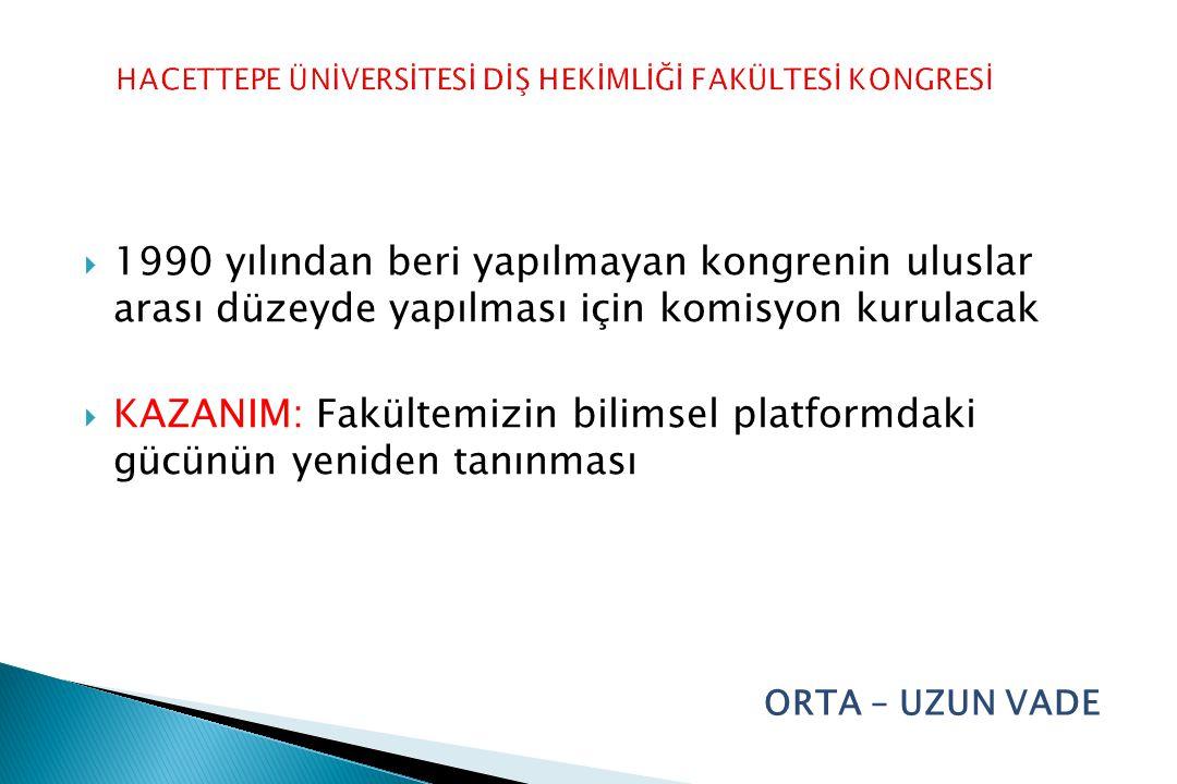  1990 yılından beri yapılmayan kongrenin uluslar arası düzeyde yapılması için komisyon kurulacak  KAZANIM: Fakültemizin bilimsel platformdaki gücünü