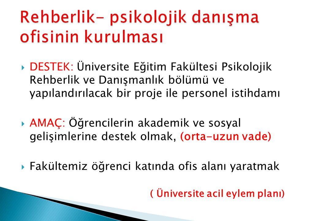  DESTEK: Üniversite Eğitim Fakültesi Psikolojik Rehberlik ve Danışmanlık bölümü ve yapılandırılacak bir proje ile personel istihdamı  AMAÇ: Öğrencil