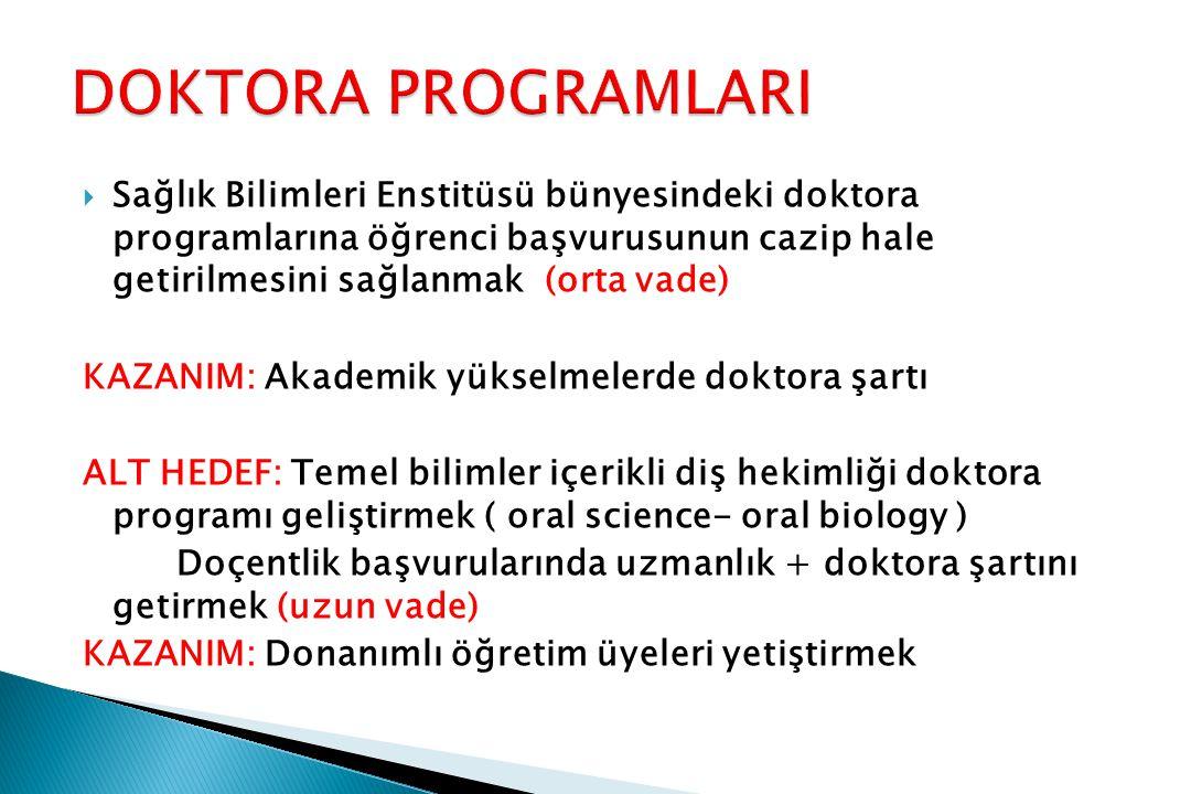  Sağlık Bilimleri Enstitüsü bünyesindeki doktora programlarına öğrenci başvurusunun cazip hale getirilmesini sağlanmak (orta vade) KAZANIM: Akademik