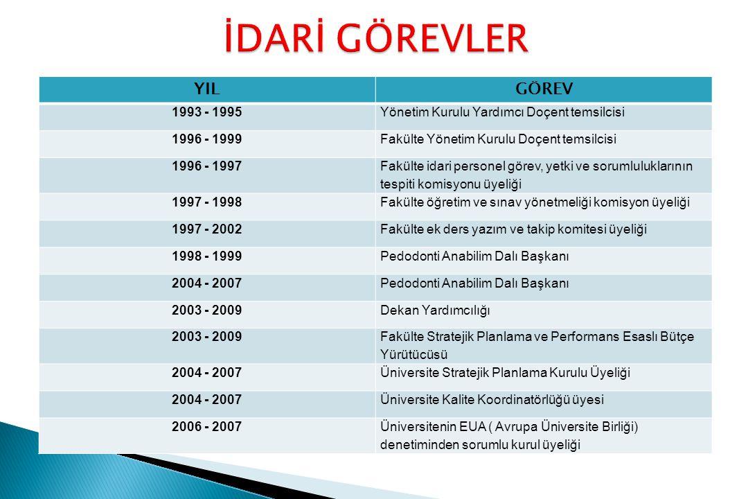 YILGÖREV 1993 - 1995Yönetim Kurulu Yardımcı Doçent temsilcisi 1996 - 1999Fakülte Yönetim Kurulu Doçent temsilcisi 1996 - 1997 Fakülte idari personel g