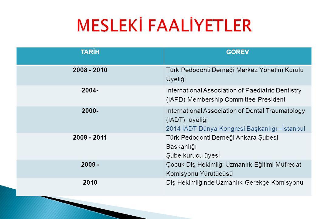 TARİHGÖREV 2008 - 2010 Türk Pedodonti Derneği Merkez Yönetim Kurulu Üyeliği 2004- International Association of Paediatric Dentistry (IAPD) Membership