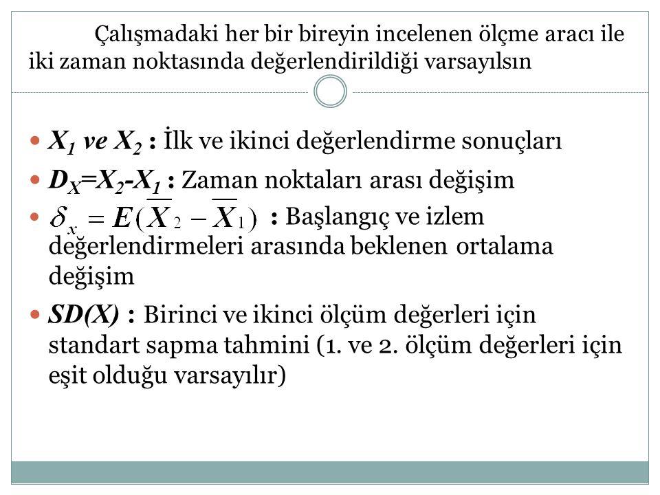 Çalışmadaki her bir bireyin incelenen ölçme aracı ile iki zaman noktasında değerlendirildiği varsayılsın X 1 ve X 2 : İlk ve ikinci değerlendirme sonu