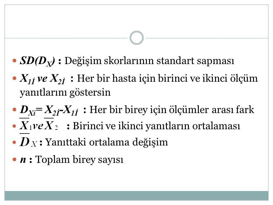 SD(D X ) : Değişim skorlarının standart sapması X 1İ ve X 2İ : Her bir hasta için birinci ve ikinci ölçüm yanıtlarını göstersin D Xi = X 2İ -X 1İ : He