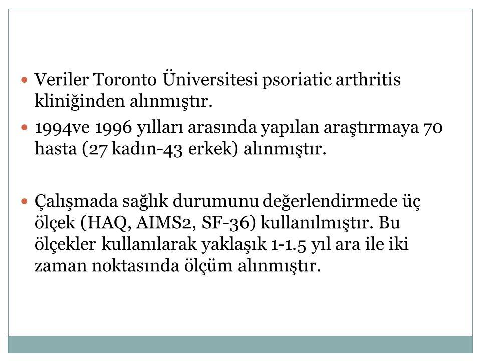 Veriler Toronto Üniversitesi psoriatic arthritis kliniğinden alınmıştır. 1994ve 1996 yılları arasında yapılan araştırmaya 70 hasta (27 kadın-43 erkek)