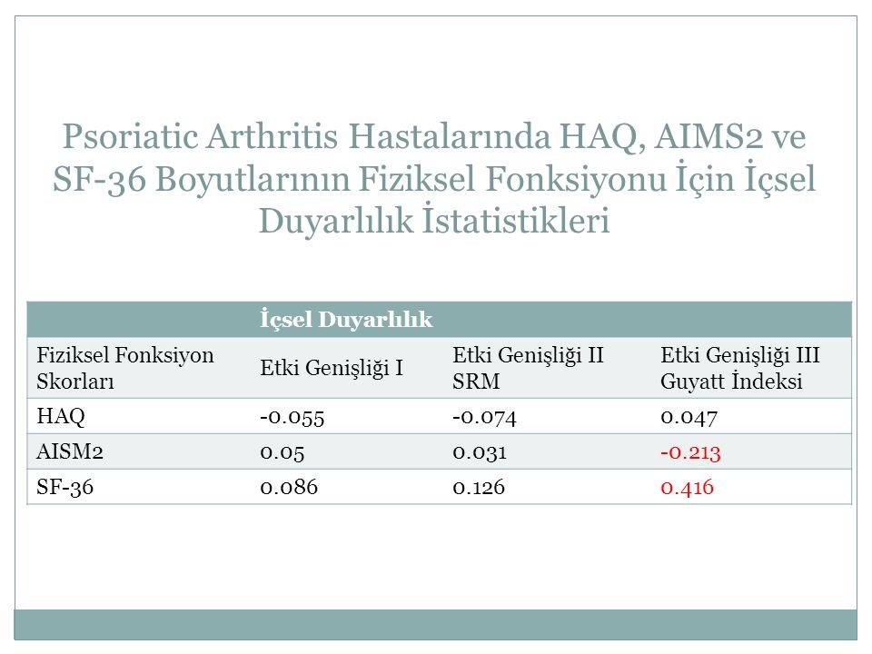 Psoriatic Arthritis Hastalarında HAQ, AIMS2 ve SF-36 Boyutlarının Fiziksel Fonksiyonu İçin İçsel Duyarlılık İstatistikleri İçsel Duyarlılık Fiziksel F