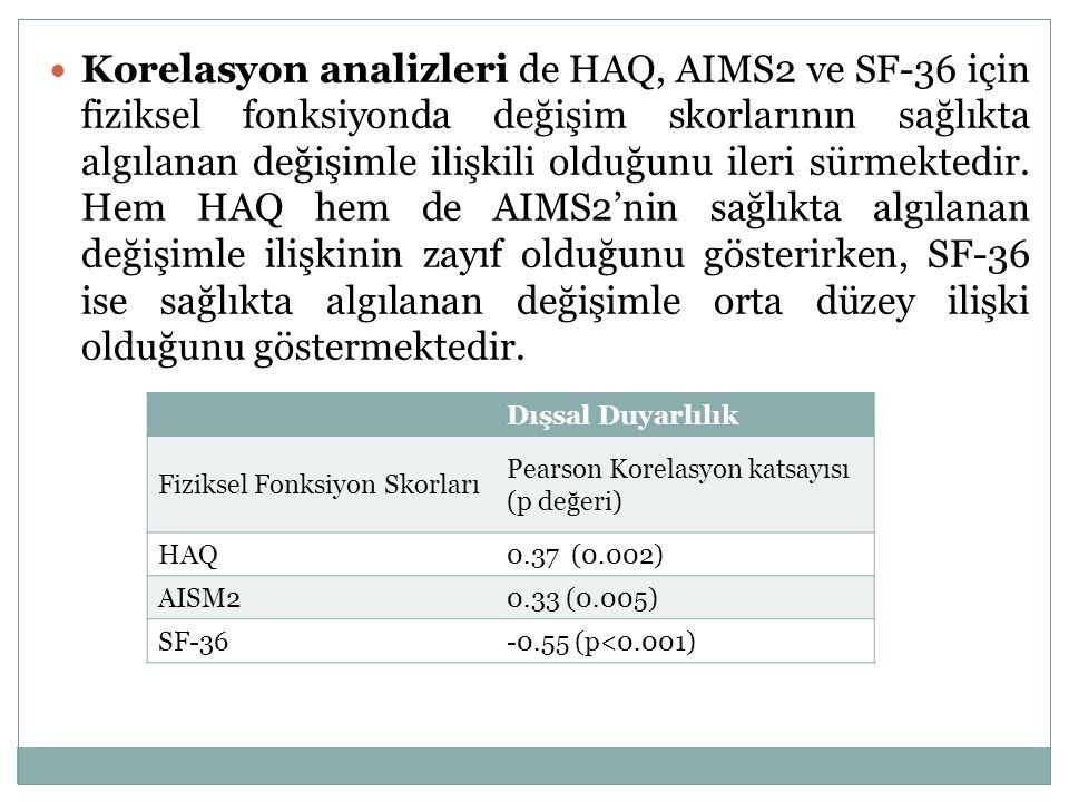 Korelasyon analizleri de HAQ, AIMS2 ve SF-36 için fiziksel fonksiyonda değişim skorlarının sağlıkta algılanan değişimle ilişkili olduğunu ileri sürmek
