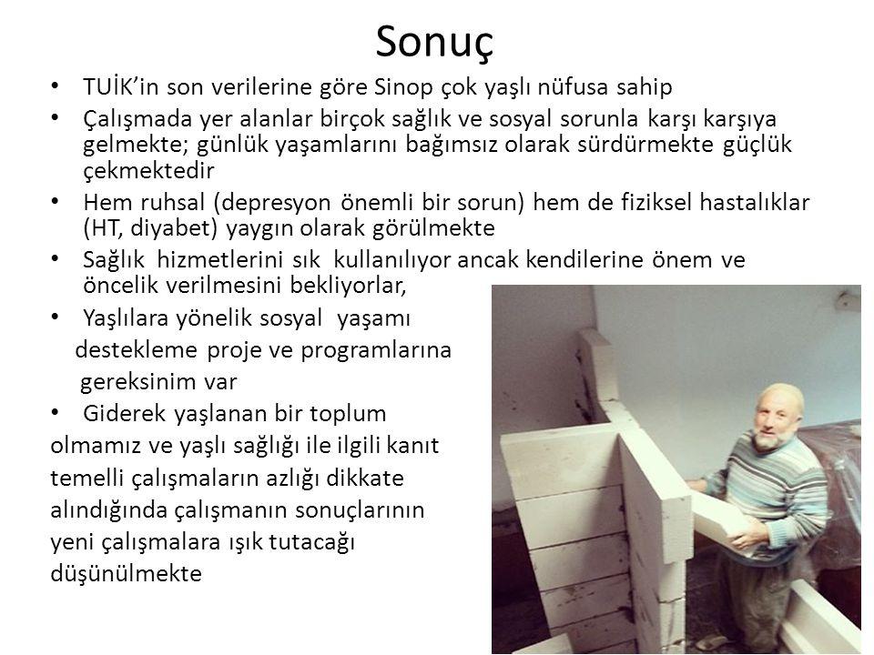 Sonuç TUİK'in son verilerine göre Sinop çok yaşlı nüfusa sahip Çalışmada yer alanlar birçok sağlık ve sosyal sorunla karşı karşıya gelmekte; günlük ya