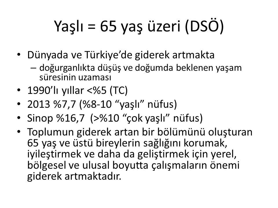 Yaşlı = 65 yaş üzeri (DSÖ) Dünyada ve Türkiye'de giderek artmakta – doğurganlıkta düşüş ve doğumda beklenen yaşam süresinin uzaması 1990'lı yıllar <%5