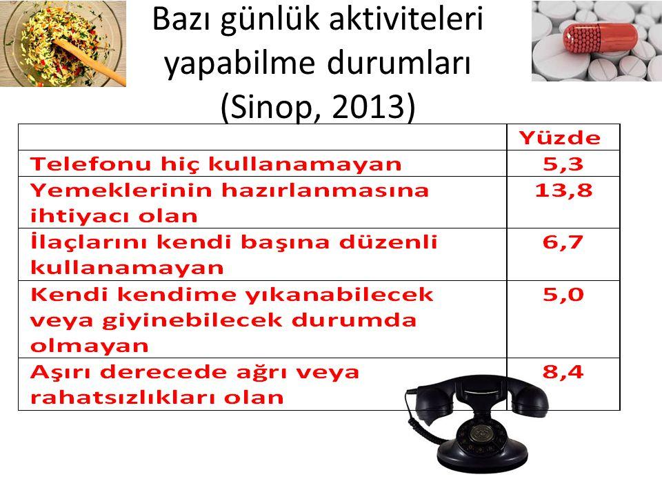 Bazı günlük aktiviteleri yapabilme durumları (Sinop, 2013)