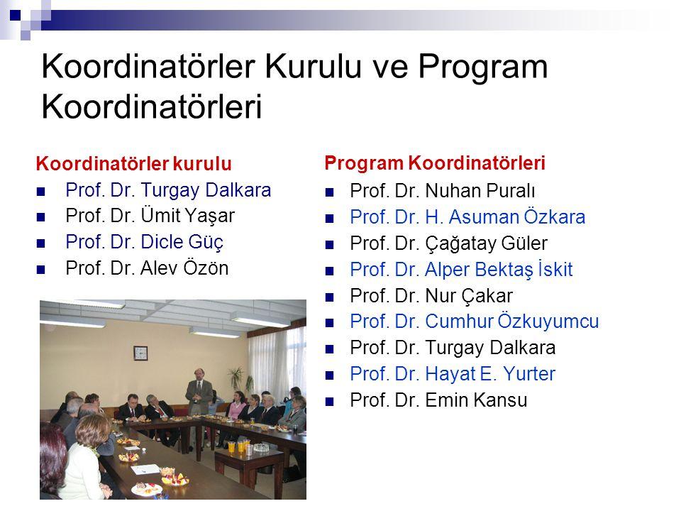 Koordinatörler Kurulu ve Program Koordinatörleri Koordinatörler kurulu Prof. Dr. Turgay Dalkara Prof. Dr. Ümit Yaşar Prof. Dr. Dicle Güç Prof. Dr. Ale