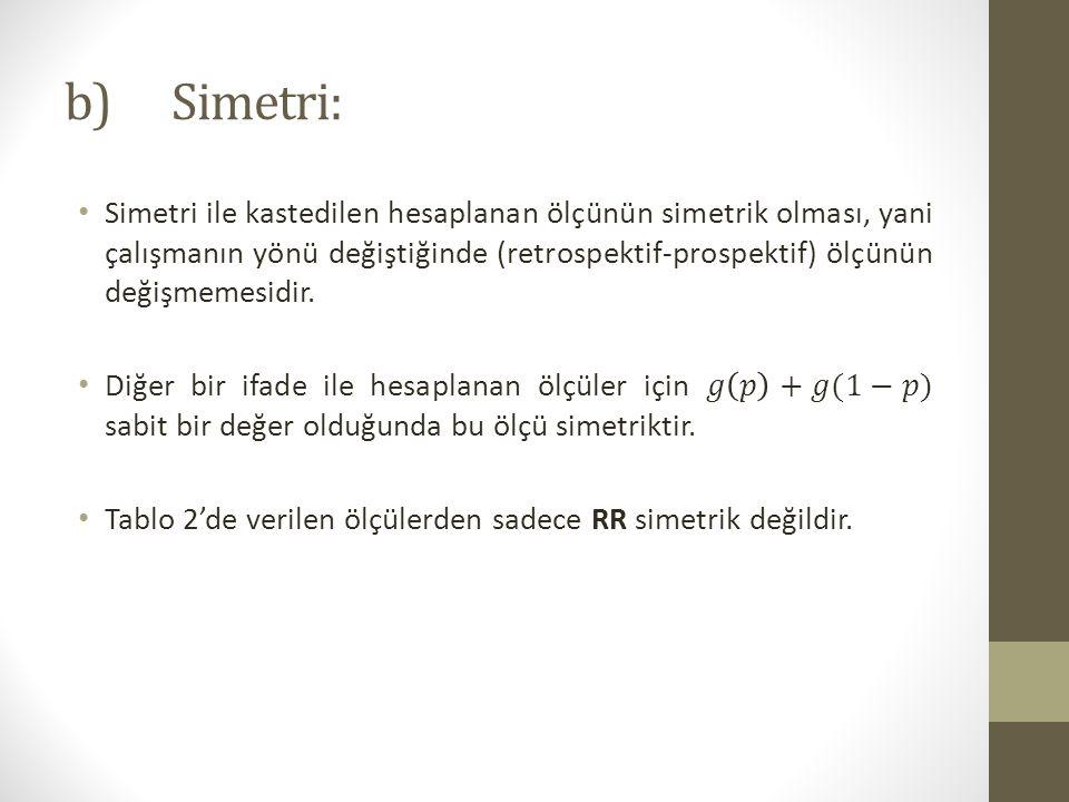b)Simetri: