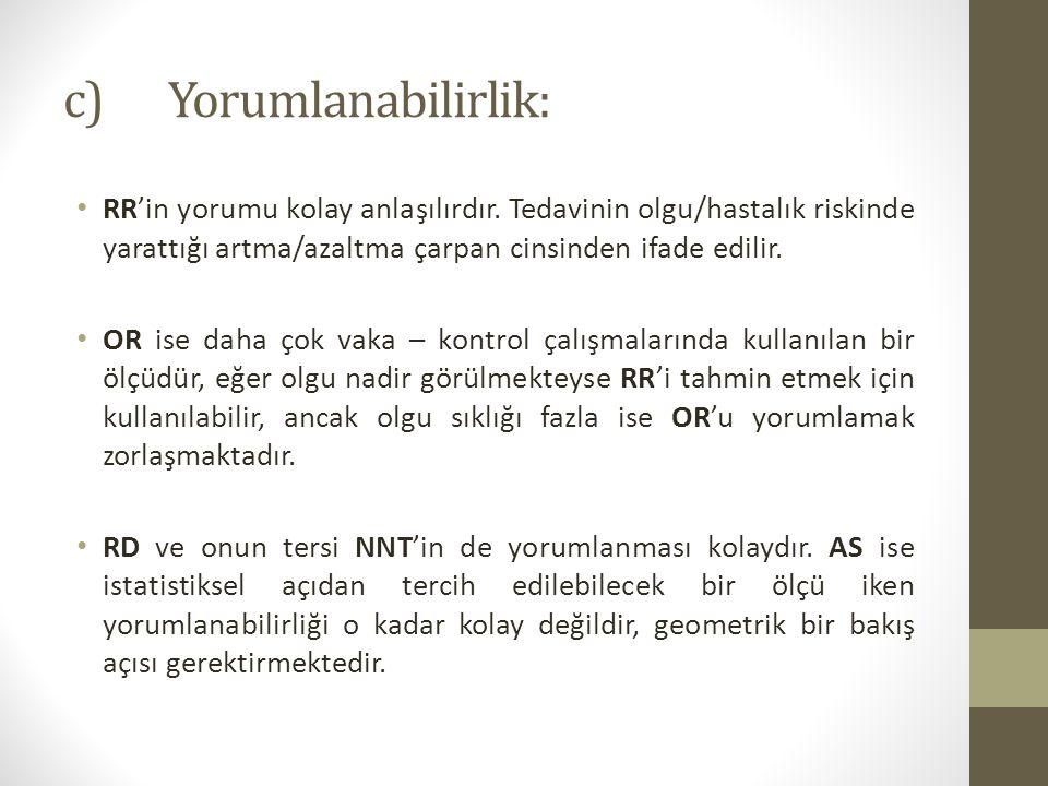 c)Yorumlanabilirlik: RR'in yorumu kolay anlaşılırdır.