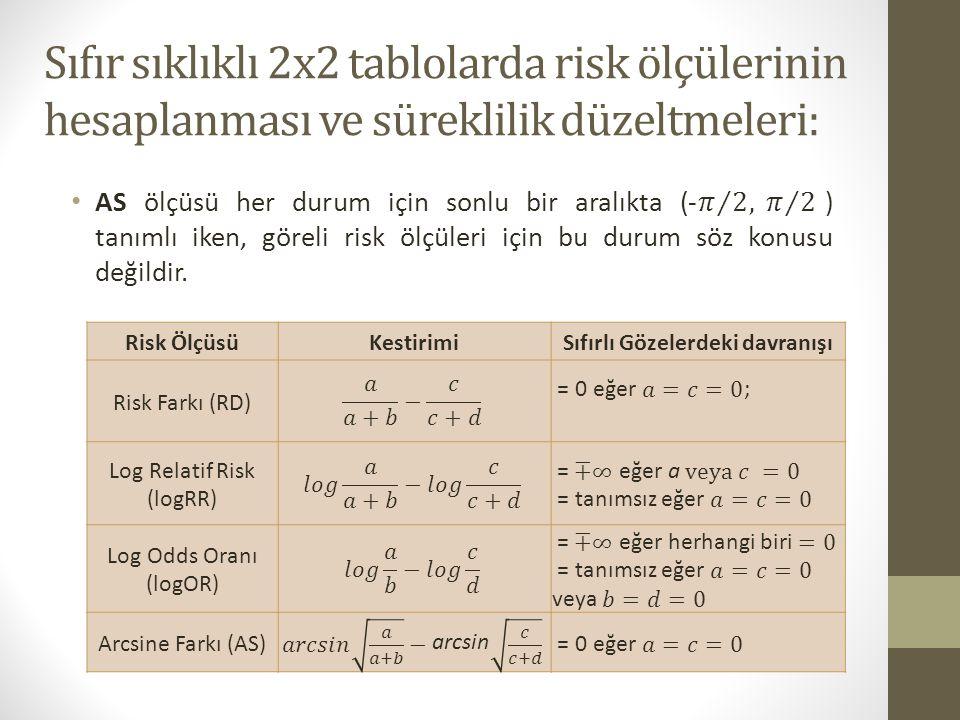 Sıfır sıklıklı 2x2 tablolarda risk ölçülerinin hesaplanması ve süreklilik düzeltmeleri: Risk ÖlçüsüKestirimiSıfırlı Gözelerdeki davranışı Risk Farkı (RD) Log Relatif Risk (logRR) Log Odds Oranı (logOR) Arcsine Farkı (AS)